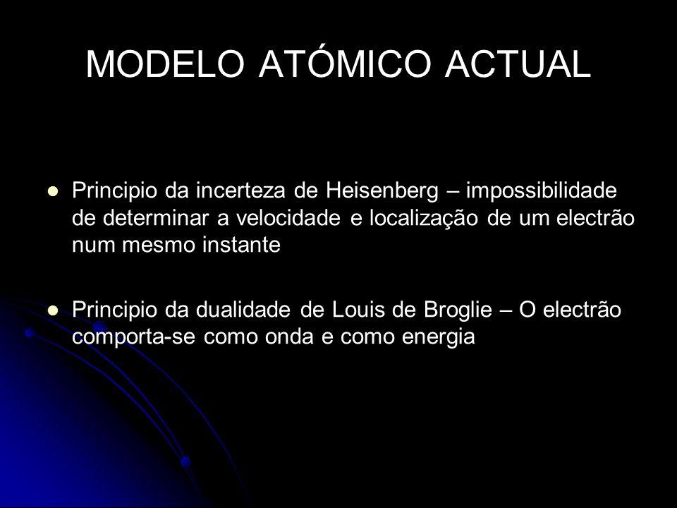 MODELO ATÓMICO ACTUAL Principio da incerteza de Heisenberg – impossibilidade de determinar a velocidade e localização de um electrão num mesmo instant
