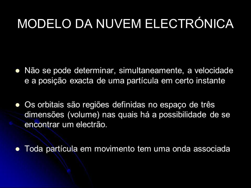 MODELO DA NUVEM ELECTRÓNICA Não se pode determinar, simultaneamente, a velocidade e a posição exacta de uma partícula em certo instante Os orbitais sã