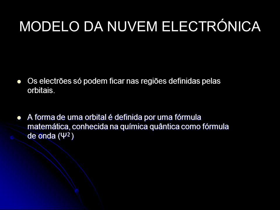 MODELO DA NUVEM ELECTRÓNICA Os electrões só podem ficar nas regiões definidas pelas orbitais. A forma de uma orbital é definida por uma fórmula matemá