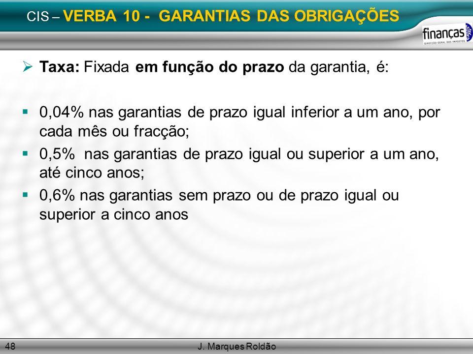 J. Marques Roldão48 CIS – VERBA 10 - GARANTIAS DAS OBRIGAÇÕES Taxa: Fixada em função do prazo da garantia, é: 0,04% nas garantias de prazo igual infer