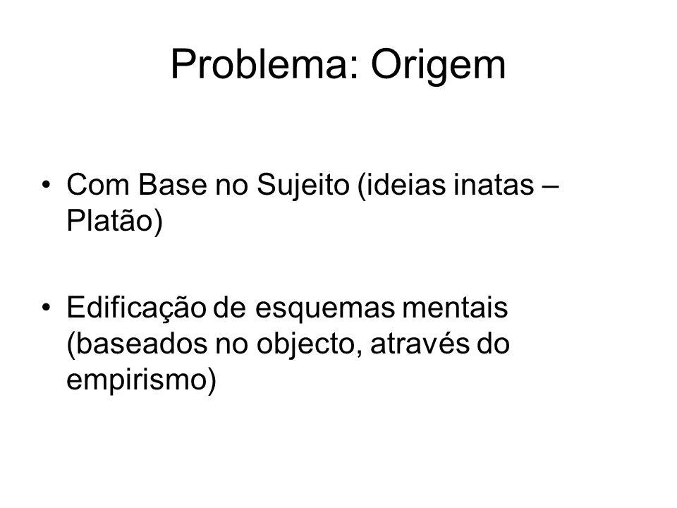 Problema: Origem Com Base no Sujeito (ideias inatas – Platão) Edificação de esquemas mentais (baseados no objecto, através do empirismo)