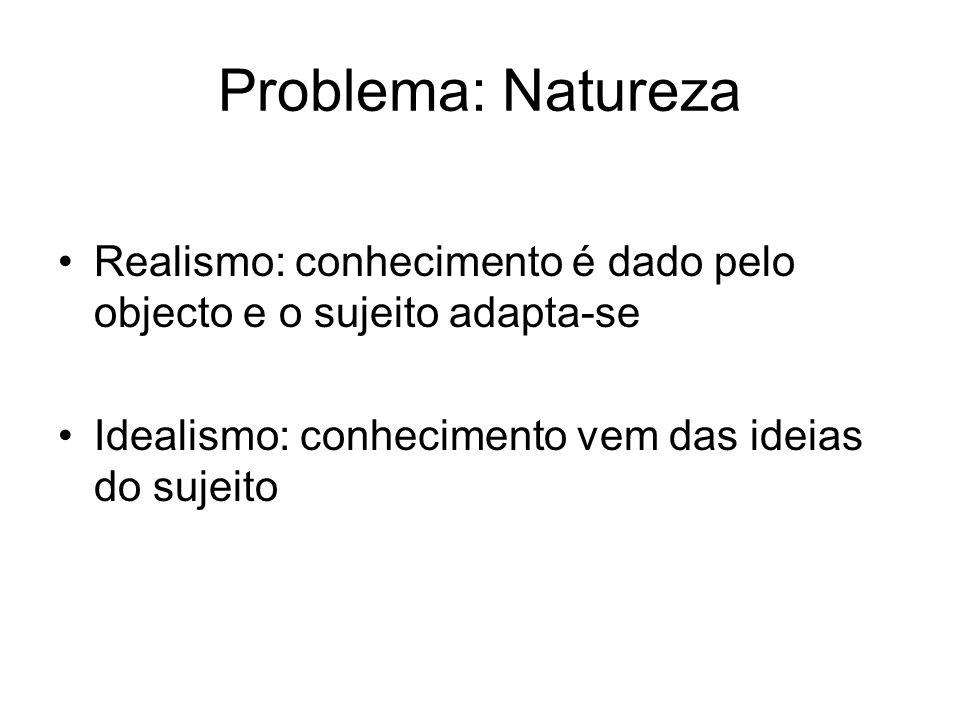 Problema: Natureza Realismo: conhecimento é dado pelo objecto e o sujeito adapta-se Idealismo: conhecimento vem das ideias do sujeito