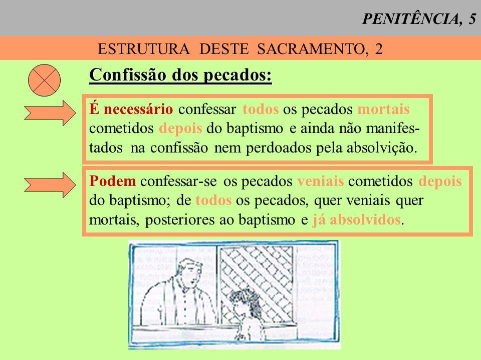 PENITÊNCIA, 5 ESTRUTURA DESTE SACRAMENTO, 2 Confissão dos pecados: É necessário confessar todos os pecados mortais cometidos depois do baptismo e aind