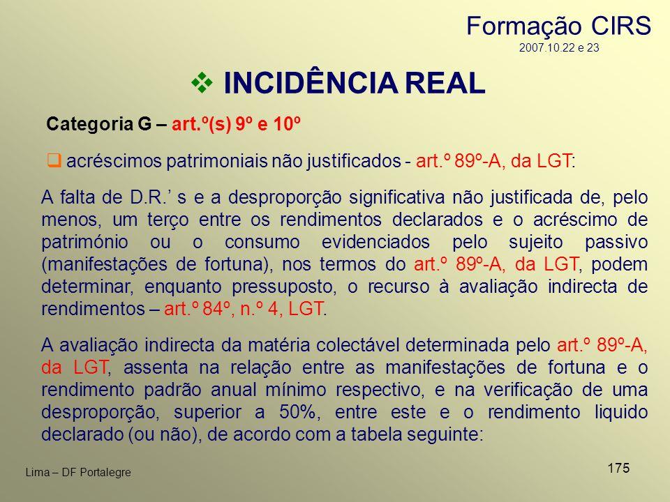 175 Lima – DF Portalegre INCIDÊNCIA REAL Categoria G – art.º(s) 9º e 10º A falta de D.R. s e a desproporção significativa não justificada de, pelo men