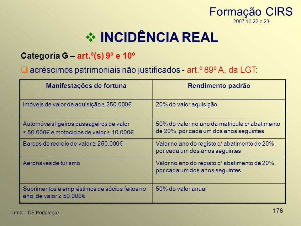 176 Lima – DF Portalegre INCIDÊNCIA REAL Categoria G – art.º(s) 9º e 10º acréscimos patrimoniais não justificados - art.º 89º A, da LGT: Manifestações