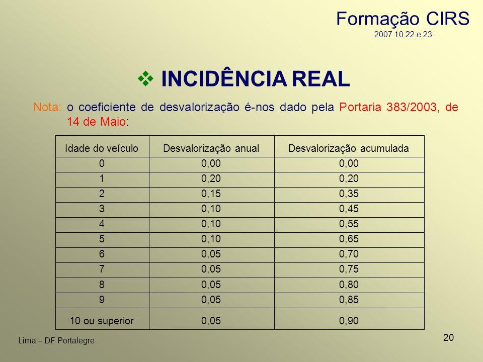 20 Lima – DF Portalegre INCIDÊNCIA REAL Nota: o coeficiente de desvalorização é-nos dado pela Portaria 383/2003, de 14 de Maio: 0,900,0510 ou superior