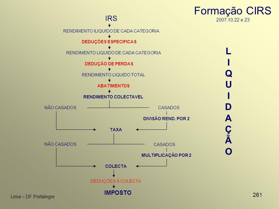 261 Lima – DF Portalegre IRS RENDIMENTO ILIQUIDO DE CADA CATEGORIA DEDUÇÕES ESPECIFICAS RENDIMENTO LIQUIDO DE CADA CATEGORIA RENDIMENTO LIQUIDO TOTAL