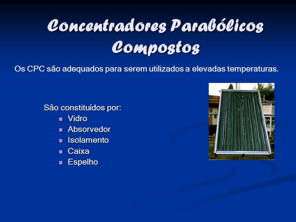 Concentradores Parabólicos Compostos São constituídos por: Vidro Vidro Absorvedor Absorvedor Isolamento Isolamento Caixa Caixa Espelho Espelho Os CPC
