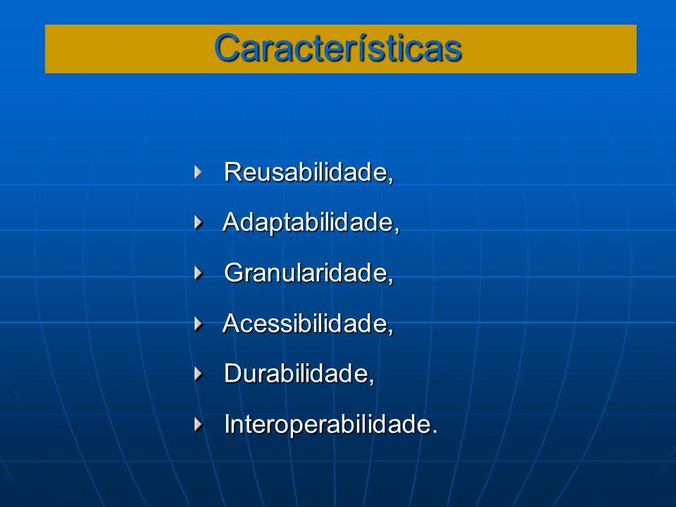 Características Reusabilidade, Adaptabilidade, Adaptabilidade, Granularidade, Granularidade, Acessibilidade, Acessibilidade, Durabilidade, Durabilidad