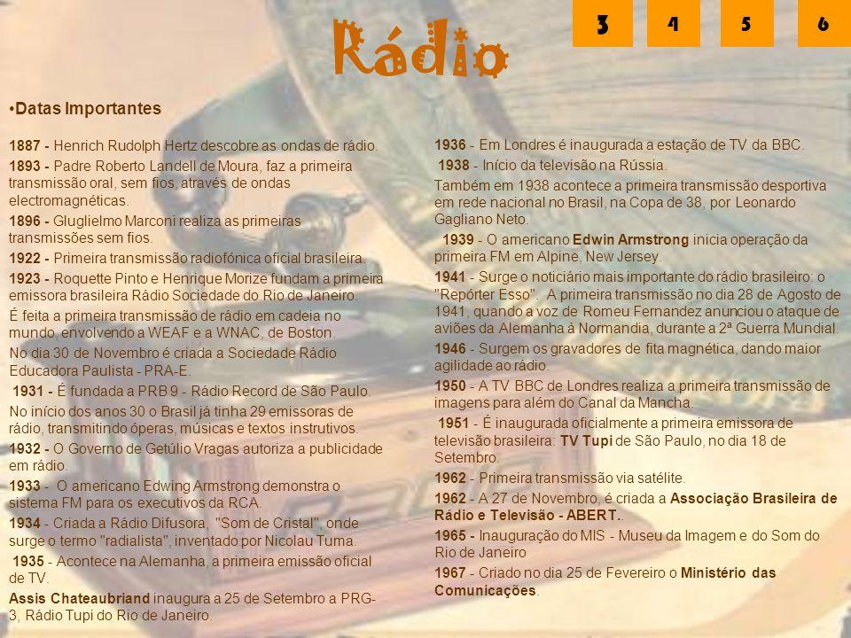 Rádio Datas Importantes 1887 - Henrich Rudolph Hertz descobre as ondas de rádio. 1893 - Padre Roberto Landell de Moura, faz a primeira transmissão ora