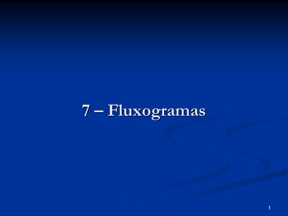 12 7 – Fluxogramas Enquanto faça FimEnquanto