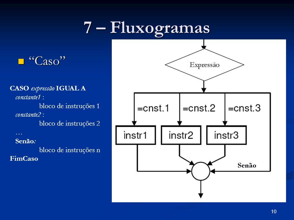 10 7 – Fluxogramas Caso Caso CASO expressão IGUAL A constante1 : bloco de instruções 1 constante2 : bloco de instruções 2 … Senão: bloco de instruções