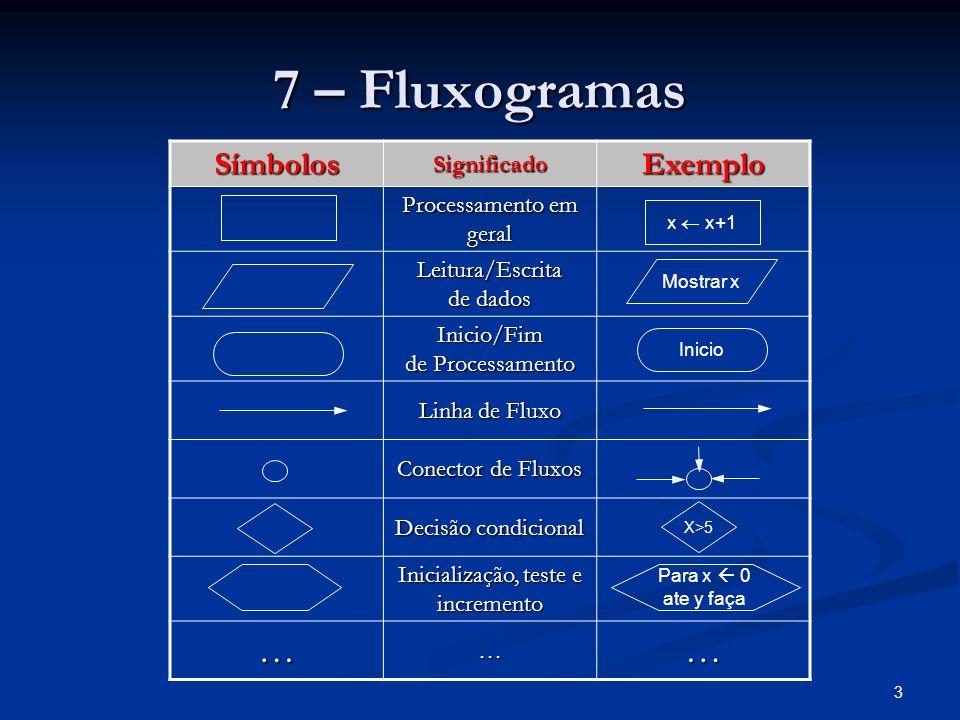 14 7 – Fluxogramas Para vc valor_inicial até valorN Faça FimPara VC : variável de controlo