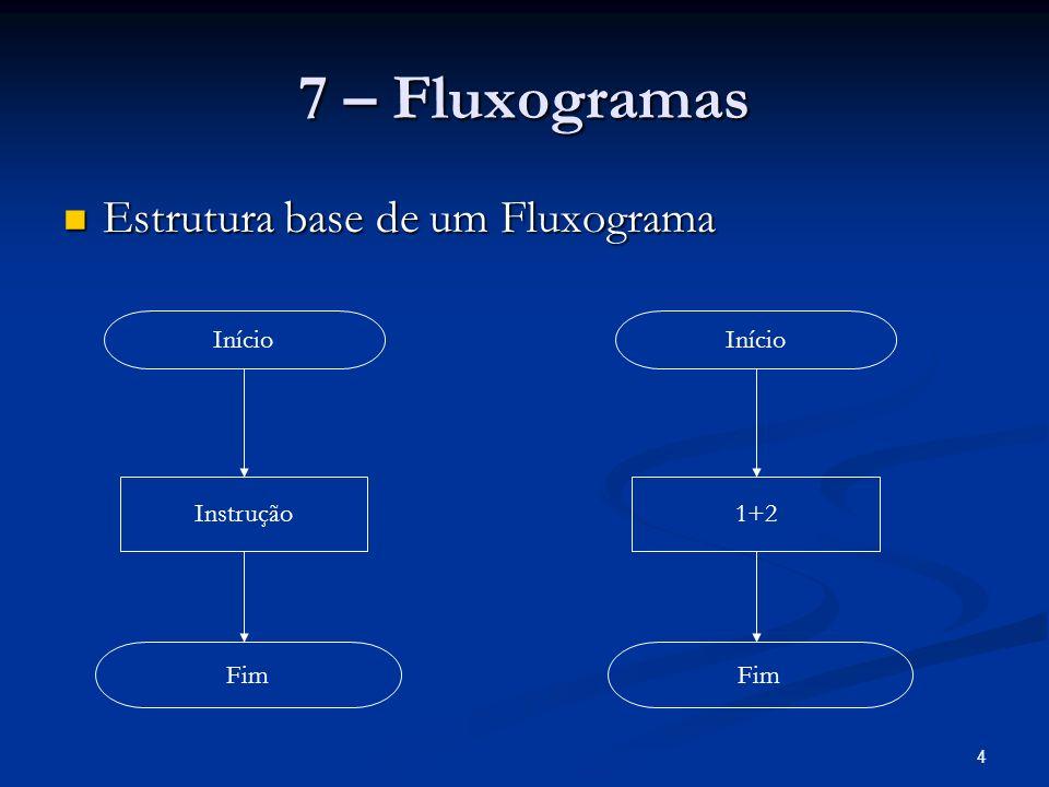 5 7 – Fluxogramas Algoritmo Soma [soma 2 valores] Real: valor1, valor2, resultado Início Mostrar introduza o valor 1 Ler valor1 Mostrar introduza o valor 2 Ler valor2 resultado valor1+valor2 Mostrar resultado Fim Início Ler valor1 Mostrar introduza o valor 2 Ler valor2 resultado valor1+valor2 Mostrar resultado Mostrar introduza o valor 1 Fim