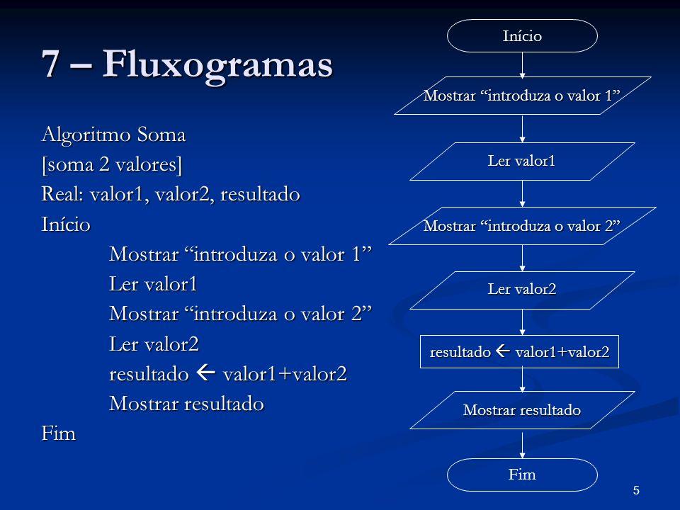 5 7 – Fluxogramas Algoritmo Soma [soma 2 valores] Real: valor1, valor2, resultado Início Mostrar introduza o valor 1 Ler valor1 Mostrar introduza o va