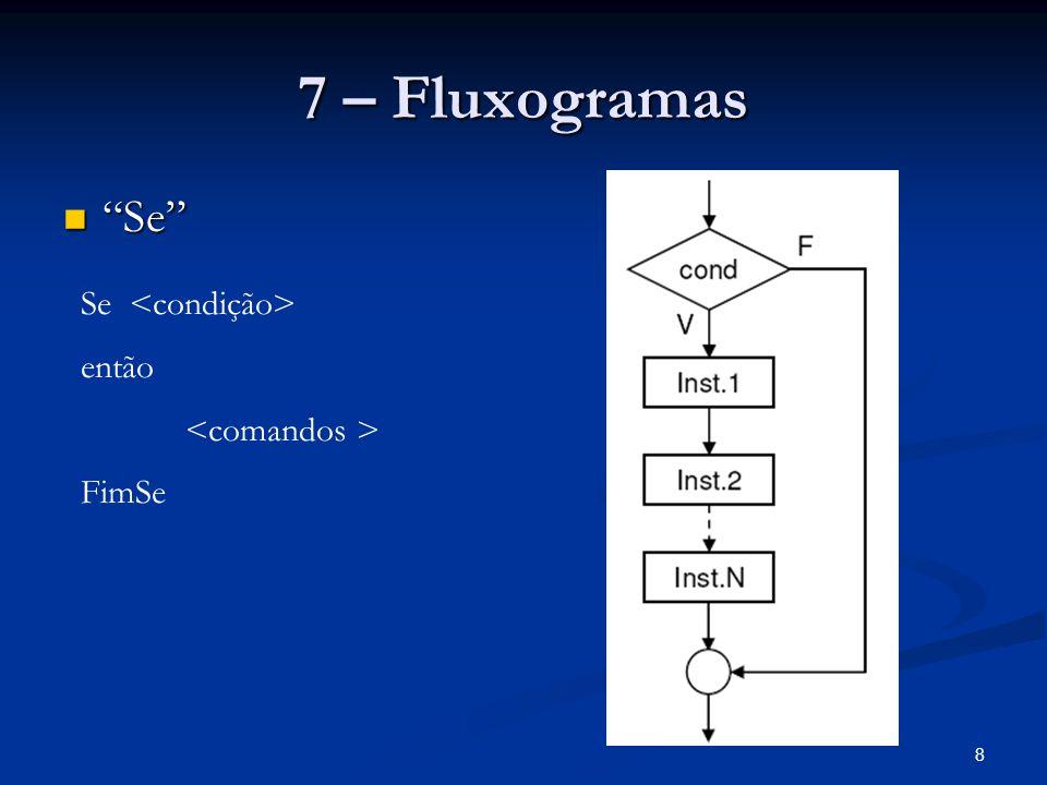 8 7 – Fluxogramas Se Se Se então FimSe