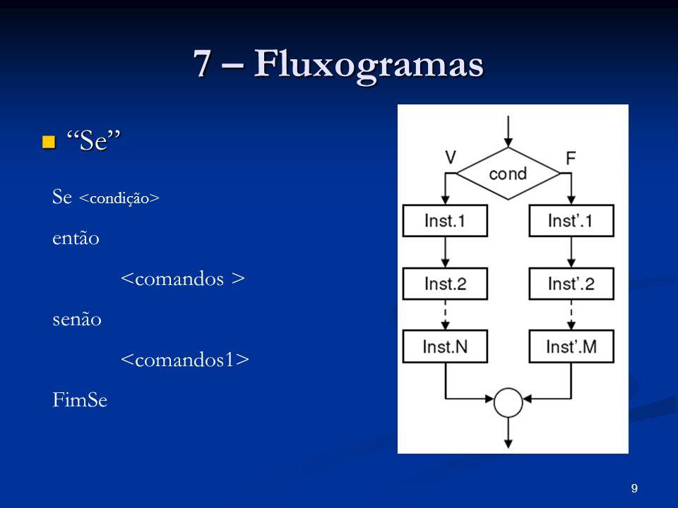 10 7 – Fluxogramas Caso Caso CASO expressão IGUAL A constante1 : bloco de instruções 1 constante2 : bloco de instruções 2 … Senão: bloco de instruções n FimCaso