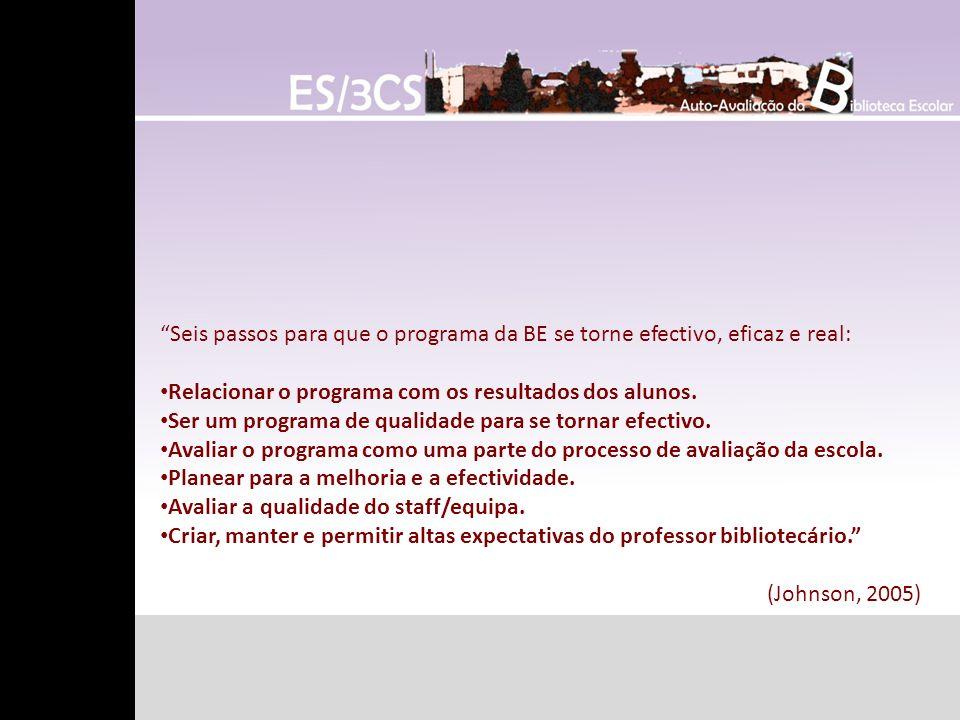 Seis passos para que o programa da BE se torne efectivo, eficaz e real: Relacionar o programa com os resultados dos alunos. Ser um programa de qualida