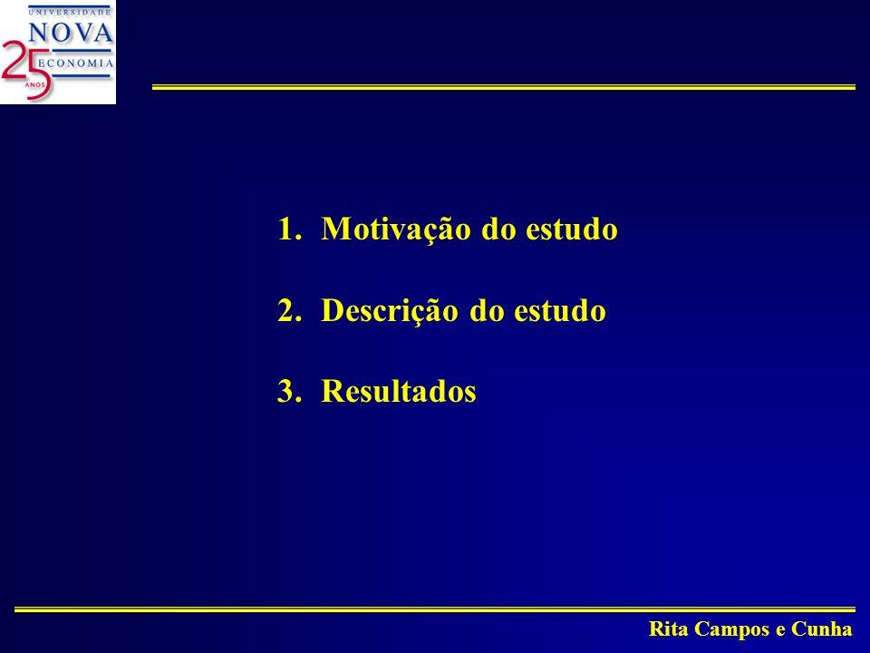 Rita Campos e Cunha 1.Motivação do estudo 2.Descrição do estudo 3.Resultados