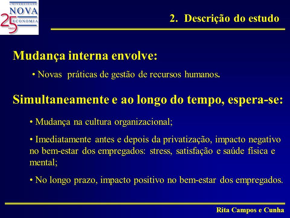 Rita Campos e Cunha Mudança interna envolve: 2.Descrição do estudo Novas práticas de gestão de recursos humanos.