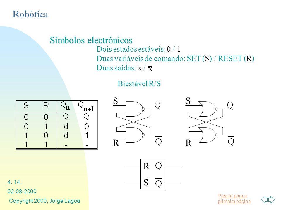 Passar para a primeira página Robótica 02-08-2000 Copyright 2000, Jorge Lagoa 4. 14. Símbolos electrónicos Biestável R/S Dois estados estáveis: 0 / 1