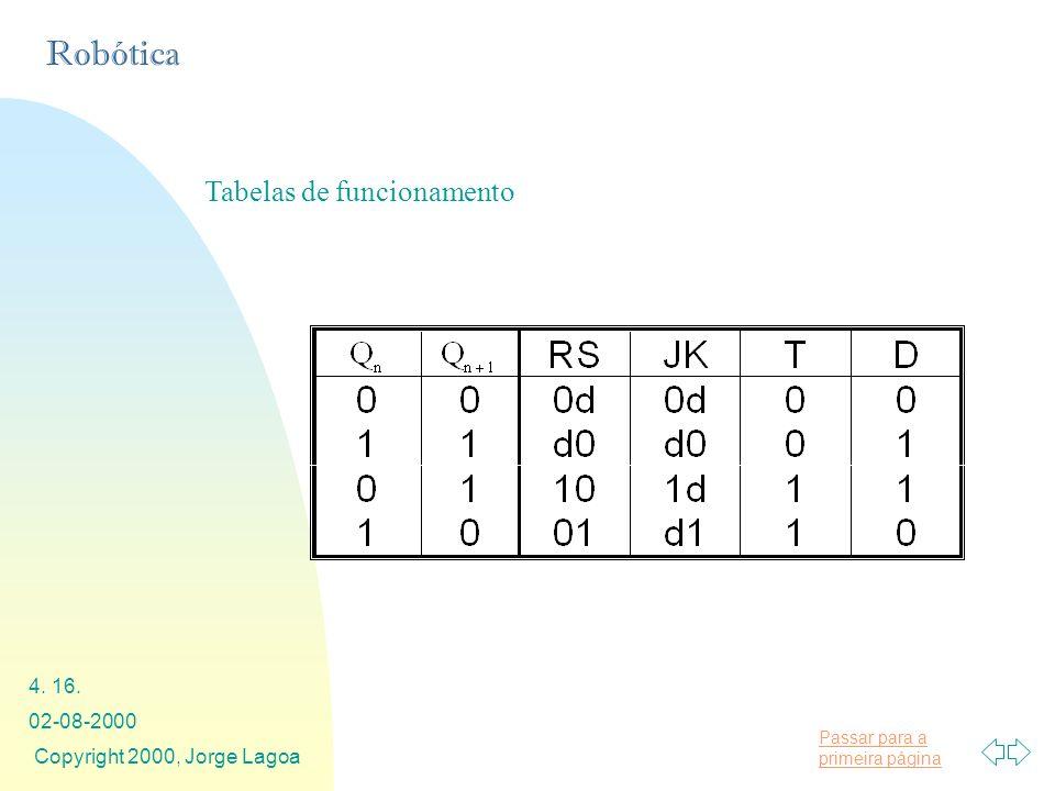 Passar para a primeira página Robótica 02-08-2000 Copyright 2000, Jorge Lagoa 4. 16. Tabelas de funcionamento