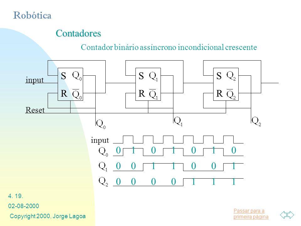 Passar para a primeira página Robótica 02-08-2000 Copyright 2000, Jorge Lagoa 4. 19. Contadores R S input R S R S 0 1 0 1 0 1 0 0 0 1 1 0 0 1 0 0 0 0
