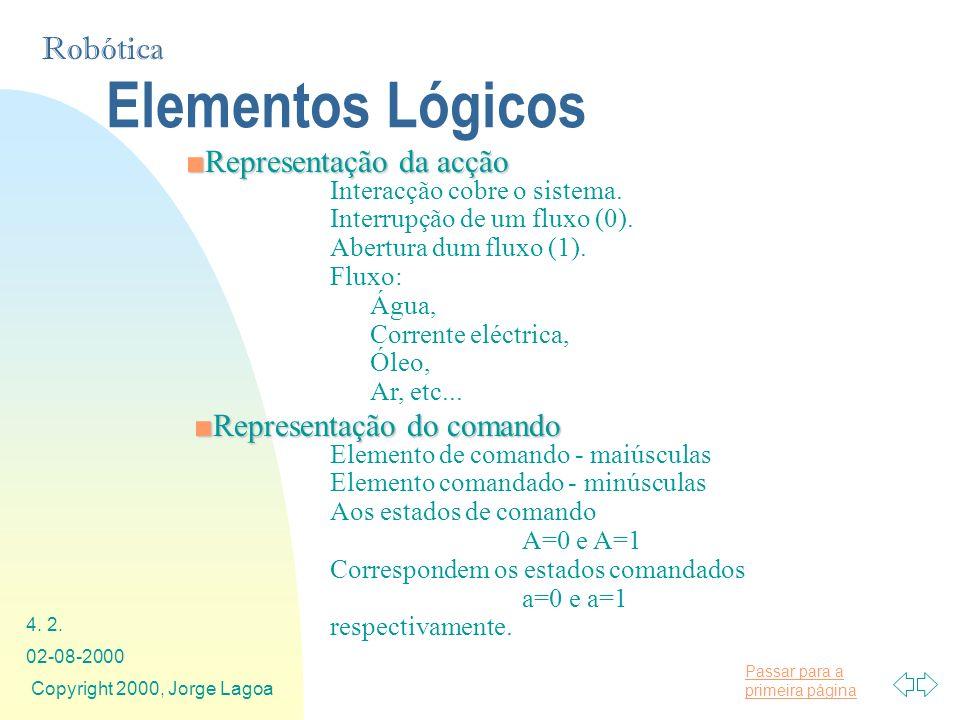 Passar para a primeira página Robótica 02-08-2000 Copyright 2000, Jorge Lagoa 4. 2. Representação da acçãoRepresentação da acção Elementos Lógicos Rep