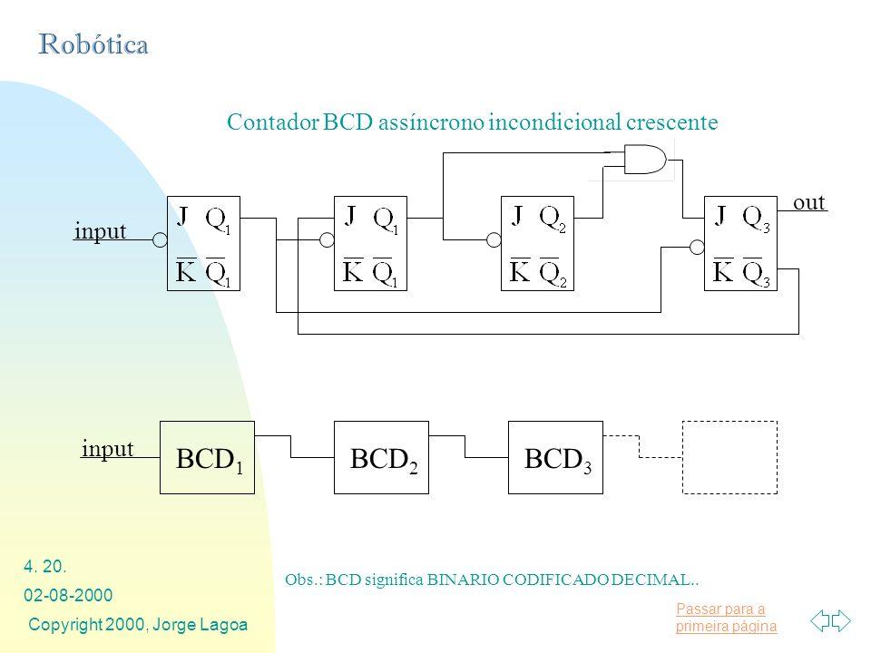 Passar para a primeira página Robótica 02-08-2000 Copyright 2000, Jorge Lagoa 4. 20. input Contador BCD assíncrono incondicional crescente Obs.: BCD s