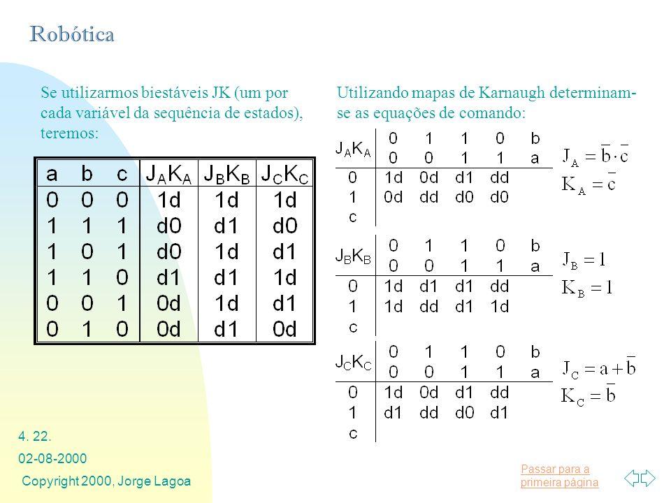 Passar para a primeira página Robótica 02-08-2000 Copyright 2000, Jorge Lagoa 4. 22. Se utilizarmos biestáveis JK (um por cada variável da sequência d