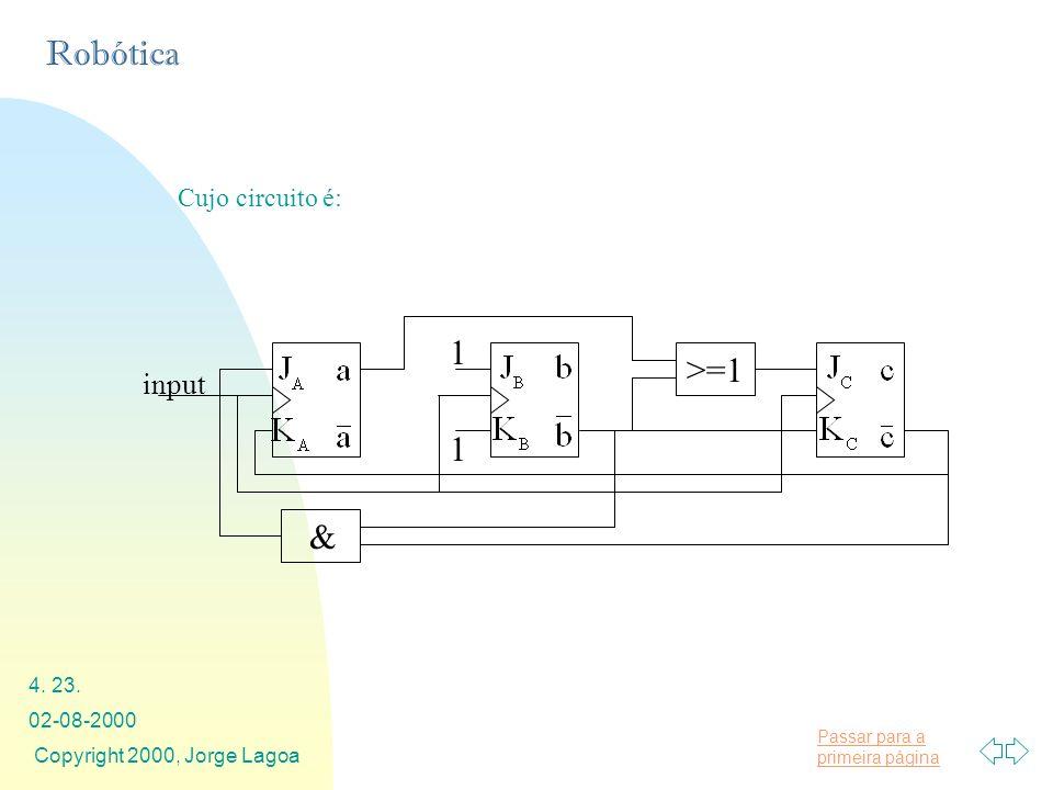 Passar para a primeira página Robótica 02-08-2000 Copyright 2000, Jorge Lagoa 4. 23. input >=1 1 1 & Cujo circuito é: