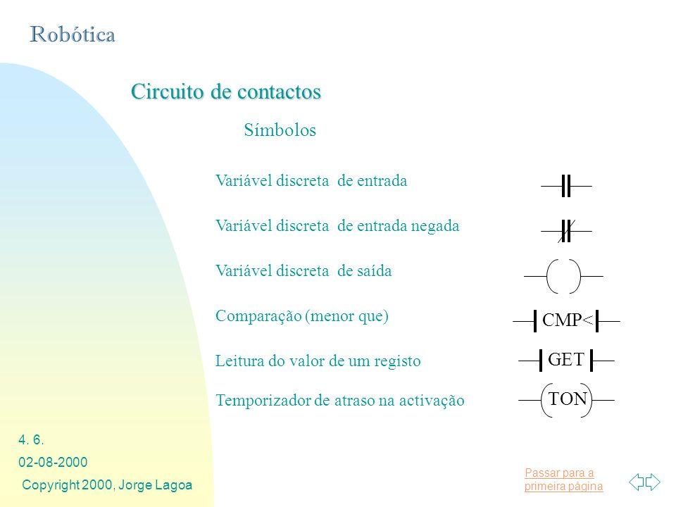 Passar para a primeira página Robótica 02-08-2000 Copyright 2000, Jorge Lagoa 4. 6. Circuito de contactos Símbolos Variável discreta de entrada Variáv