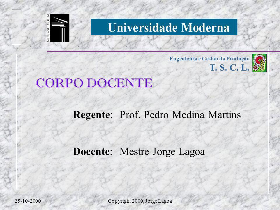 Engenharia e Gestão da Produção T. S. C. L. 25-10-2000Copyright 2000, Jorge Lagoa Regente:Prof.