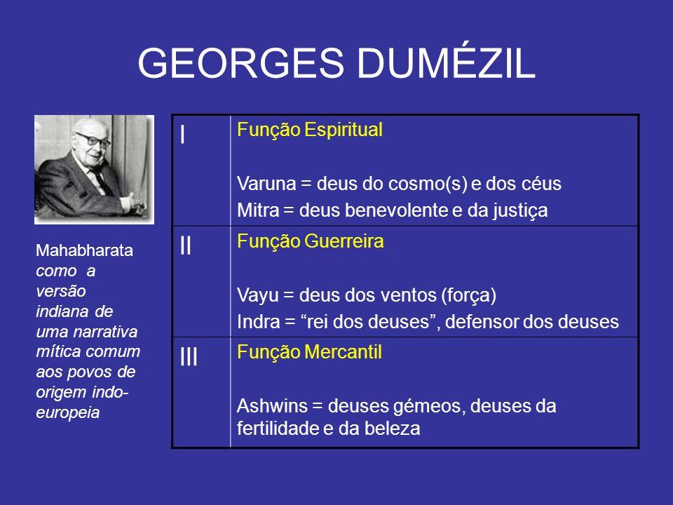 GEORGES DUMÉZIL I Função Espiritual Varuna = deus do cosmo(s) e dos céus Mitra = deus benevolente e da justiça II Função Guerreira Vayu = deus dos ven
