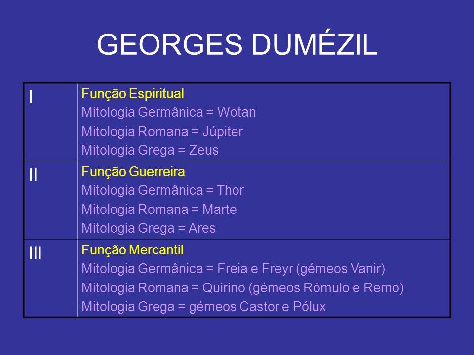 GEORGES DUMÉZIL I Função Espiritual Mitologia Germânica = Wotan Mitologia Romana = Júpiter Mitologia Grega = Zeus II Função Guerreira Mitologia Germân