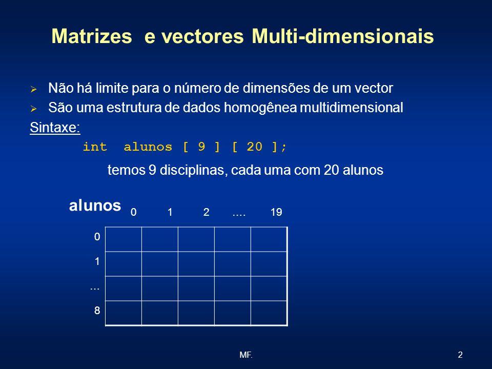 2MF. Matrizes e vectores Multi-dimensionais Não há limite para o número de dimensões de um vector São uma estrutura de dados homogênea multidimensiona