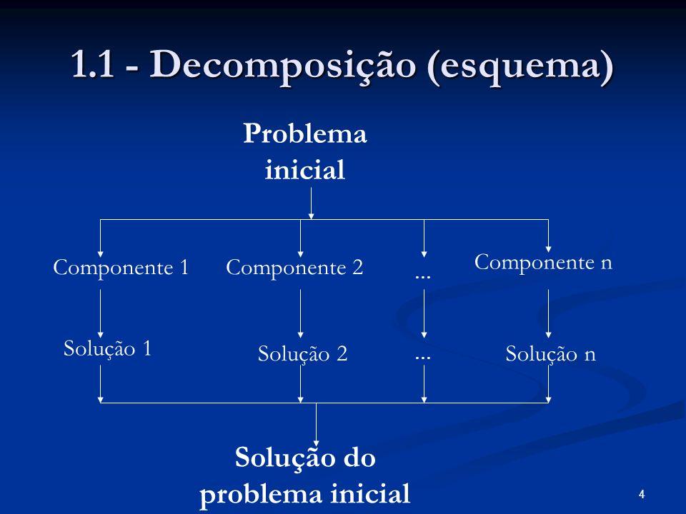 4 1.1 - Decomposição (esquema) Problema inicial Componente 1Componente 2 Componente n Solução 1 Solução 2Solução n Solução do problema inicial … …
