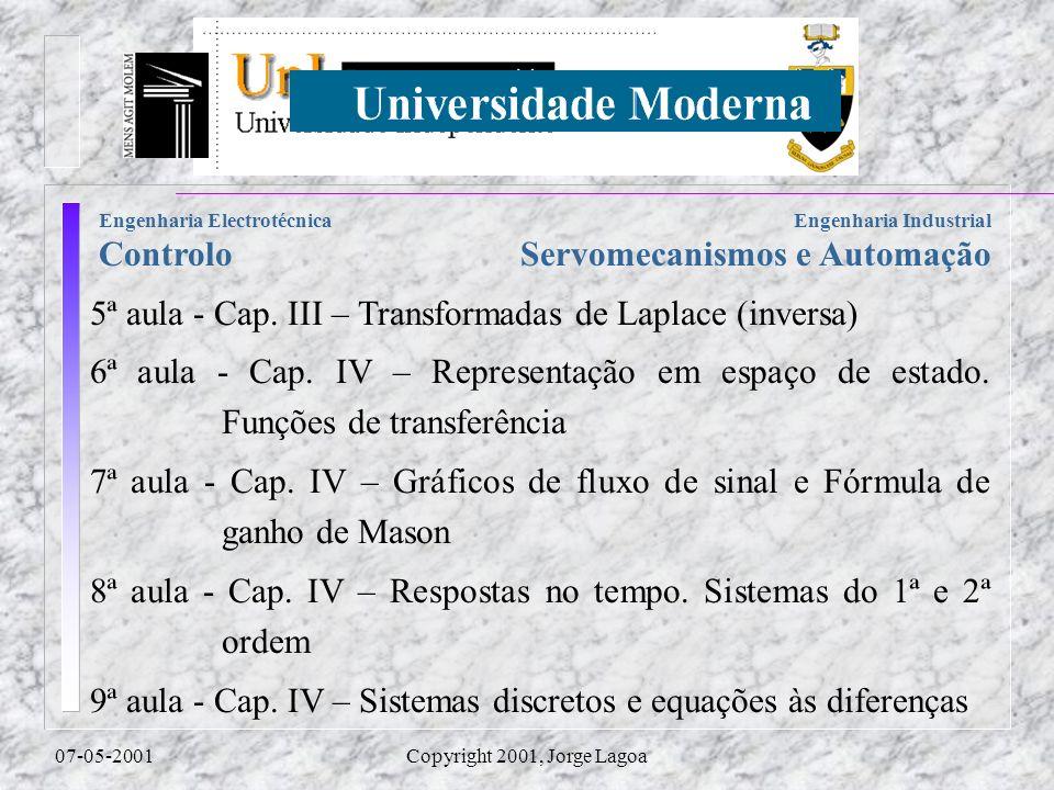 Engenharia Industrial Servomecanismos e Automação Engenharia Electrotécnica Controlo 07-05-2001Copyright 2001, Jorge Lagoa 5ª aula - Cap.