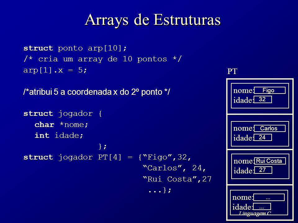 Linguagem C Arrays de Estruturas struct ponto arp[10]; /* cria um array de 10 pontos */ arp[1].x = 5; /*atribui 5 a coordenada x do 2º ponto */ struct