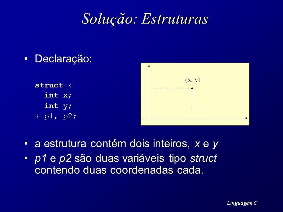 Linguagem C Solução: Estruturas Declaração: struct { int x; int y; } p1, p2; a estrutura contém dois inteiros, x e y p1 e p2 são duas variáveis tipo s
