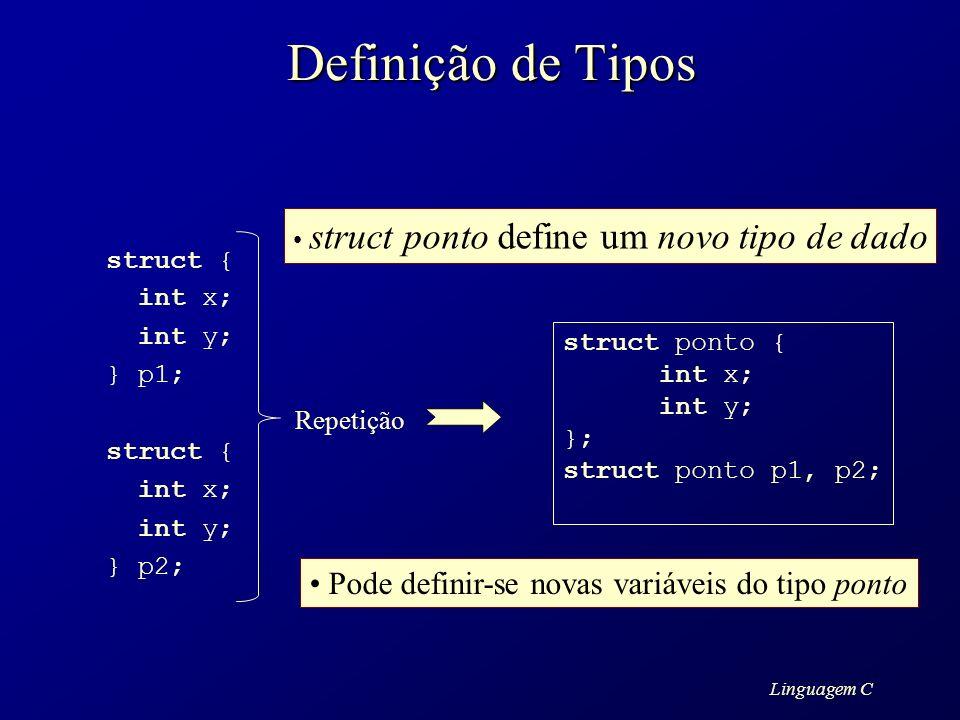 Linguagem C Definição de Tipos struct { int x; int y; } p1; struct { int x; int y; } p2; struct ponto { int x; int y; }; struct ponto p1, p2; Repetiçã