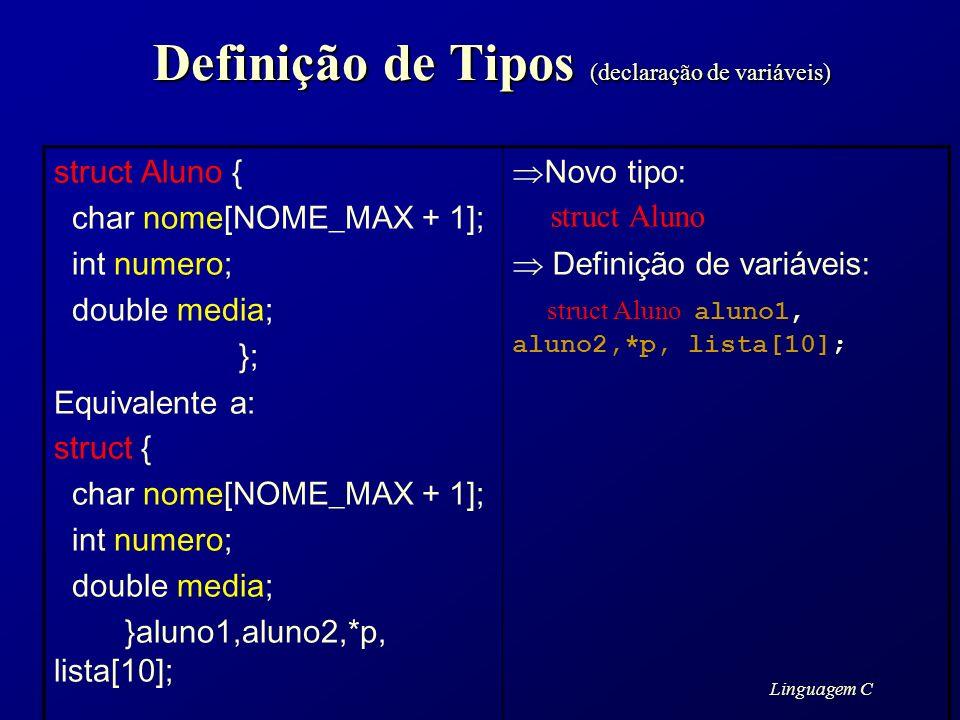 Linguagem C Definição de Tipos (declaração de variáveis) struct Aluno { char nome[NOME_MAX + 1]; int numero; double media; }; Equivalente a: struct {