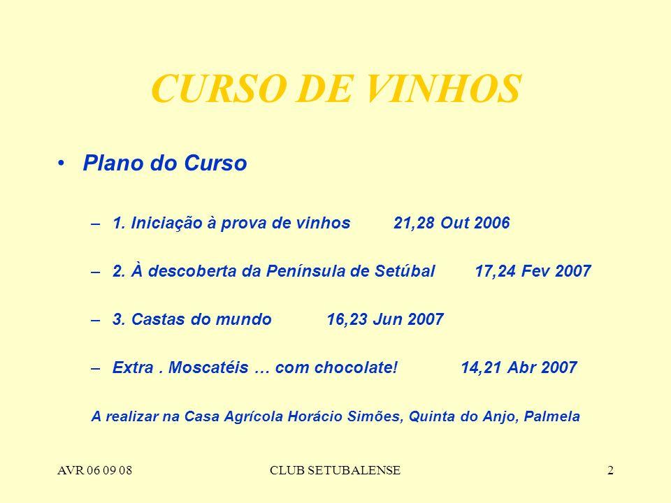 AVR 06 09 08CLUB SETUBALENSE2 CURSO DE VINHOS Plano do Curso –1. Iniciação à prova de vinhos21,28 Out 2006 –2. À descoberta da Península de Setúbal 17
