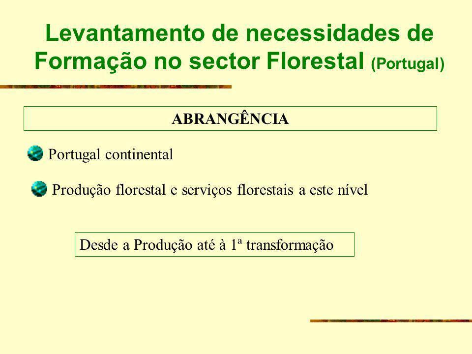 Levantamento de necessidades de Formação no sector Florestal (Portugal) ABRANGÊNCIA Portugal continental Produção florestal e serviços florestais a es