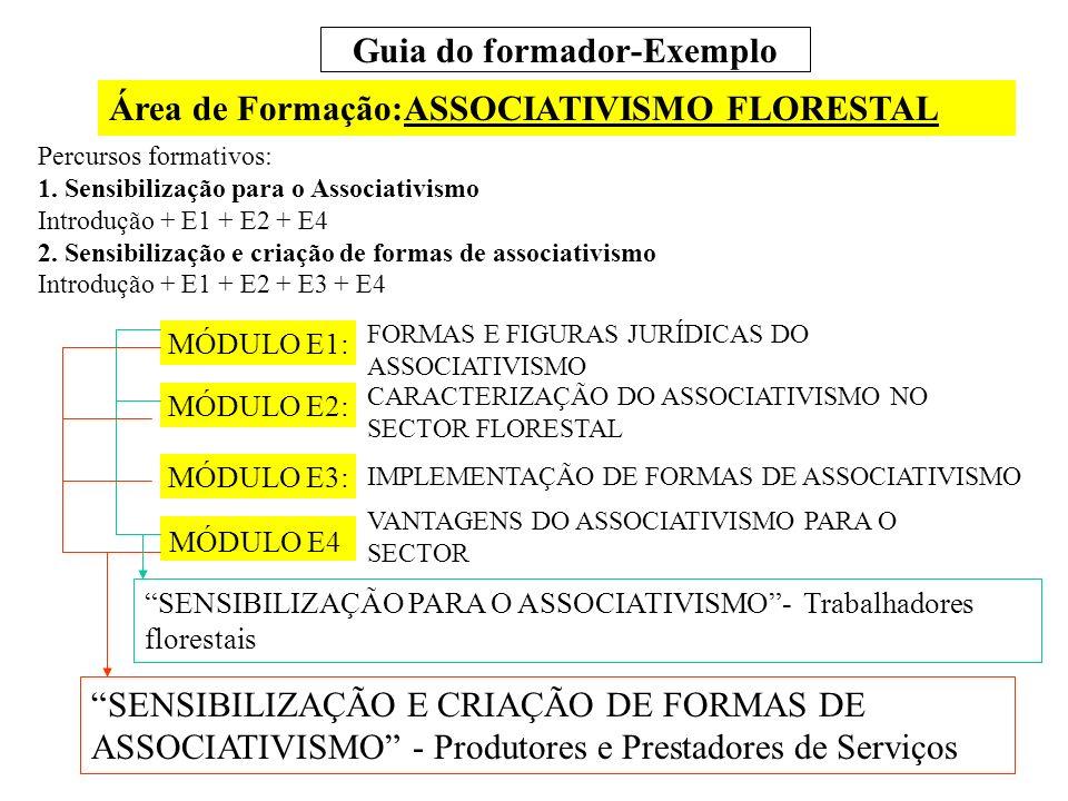 Área de Formação:ASSOCIATIVISMO FLORESTAL Percursos formativos: 1. Sensibilização para o Associativismo Introdução + E1 + E2 + E4 2. Sensibilização e