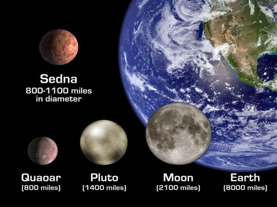 E se a Terra fosse do tamanho de um Berlinde (1,5 cm).