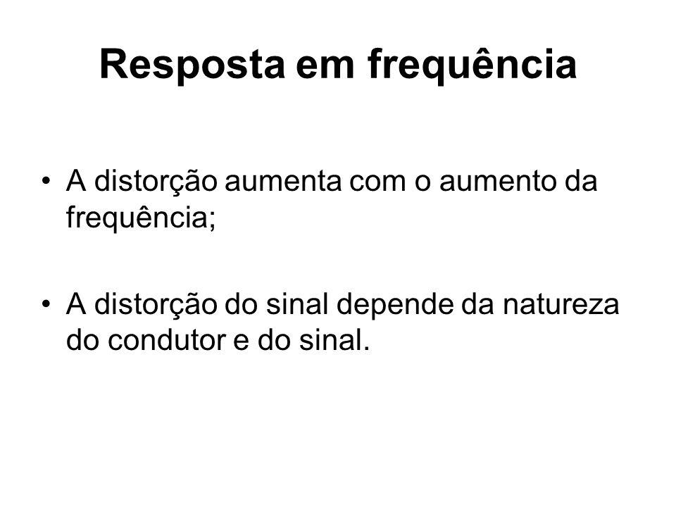 Resposta em frequência A distorção aumenta com o aumento da frequência; A distorção do sinal depende da natureza do condutor e do sinal.