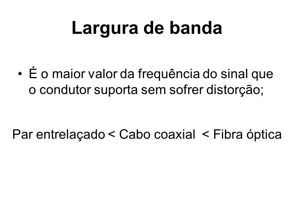 Largura de banda É o maior valor da frequência do sinal que o condutor suporta sem sofrer distorção; Par entrelaçado < Cabo coaxial < Fibra óptica