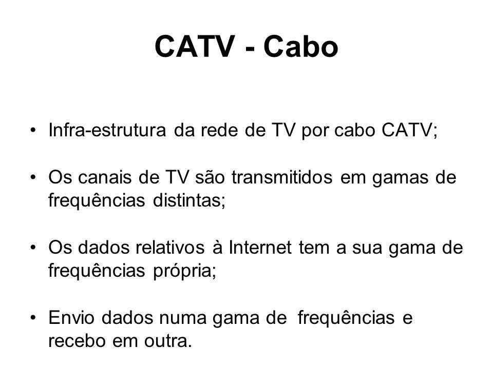 CATV - Cabo Infra-estrutura da rede de TV por cabo CATV; Os canais de TV são transmitidos em gamas de frequências distintas; Os dados relativos à Inte