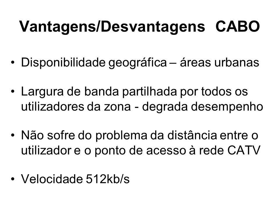 Vantagens/Desvantagens CABO Disponibilidade geográfica – áreas urbanas Largura de banda partilhada por todos os utilizadores da zona - degrada desempe